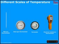 Different types of scales of temperature 02022016