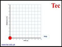 Distance time graph with Speed Calculation