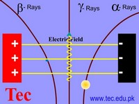 Effect of Electric field on Radioactive Radiations