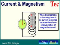 Faraday_ Current produced by magnetic field