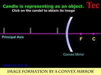 Images formed by Convex mirror