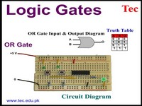 Logic gates_OR gate