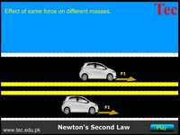 Newton's Laws of motion 2Law