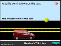 Newton's Laws of motion 3 Law