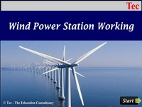 Wind Power Station Working