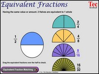 Equivalent Fractions New