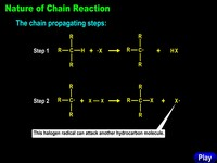 Free Radical Substitution Nature of chain reaction