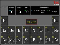 Mendeleev Periodic Classification Table Elements Molar Mass Isotopes New 06112015