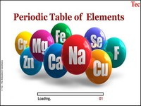 Periodic Table New 2410